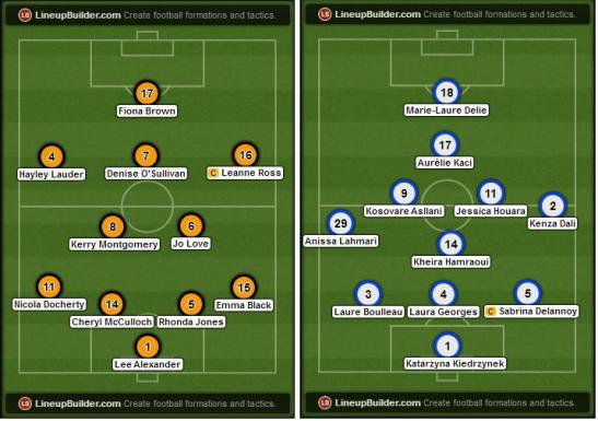 The Starting Lineups (Glasgow on the left; PSG on the right)