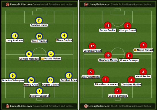 Starting Lineups Colombia (left) and Mexico (right)