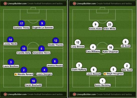 FRA-ENG lineups